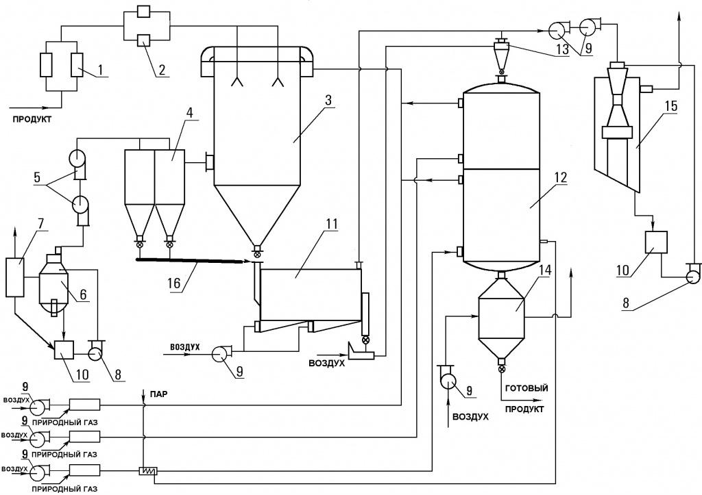 Схема установки для сушки и